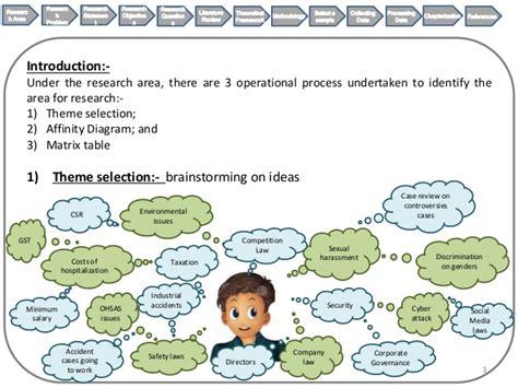 How to start my college essay affinity chromatography research paper affinity chromatography research paper cbbc homework help