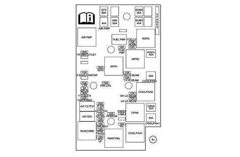 2005 Saturn Ion Fuse Diagram by Fuse Box For 2005 Saturn Ion Wiring Diagram Database