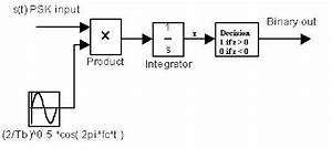 7  Psk Demodulator Block Diagram