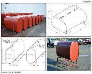Obround Steel Tanks For Home Heating Fuel