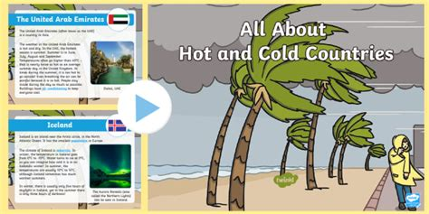 * New * Ks1 All About Hot And Cold Countries Powerpoint Climate