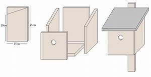 Möbel Für Dachschrägen Selber Bauen : vogelhaus zum selber bauen ~ Markanthonyermac.com Haus und Dekorationen
