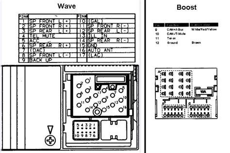 bmw mini wiring diagram fuse box and wiring diagram
