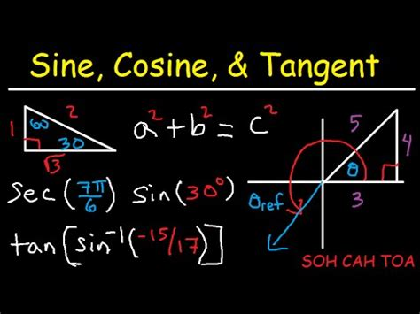 Basic Trigonometry Sin Cos Tan