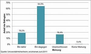 Bafög Anspruch Berechnen : tipps und zahlen zu m glichkeiten der studienfinanzierung ~ Themetempest.com Abrechnung