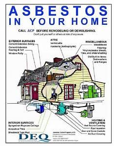 Montana Deq  U0026gt  Public  U0026gt  Asbestos  U0026gt  Hmowner