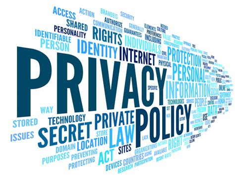 Importance Of Having A Website Privacy Policy