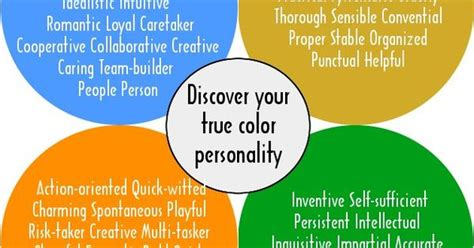 True Colors Personality Test