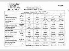 Weekly Tax Table 2017 Pdf wwwmicrofinanceindiaorg