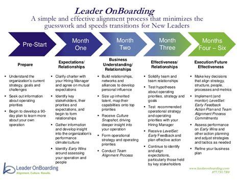 leader onboarding process   glance