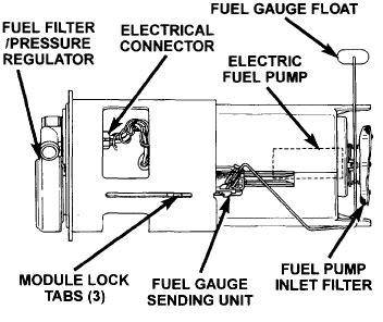 2003 Ram 1500 Fuel Filter by Where Is The Fuel Filter On A 1998 Dodge Ram 1500 5 2