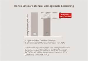Gasverbrauch Pro Jahr : kosten durchlauferhitzer singlehaushalt ~ Lizthompson.info Haus und Dekorationen