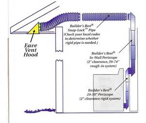 25 best ideas about eave vent on ridge vent timber frames and barn renovation
