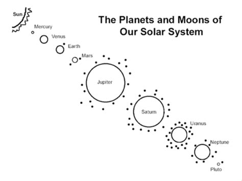 25 Free Solar System Coloring Pages Printable