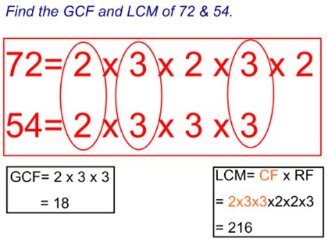 Smart Exchange  Usa  Finding The Gcf And Lcm