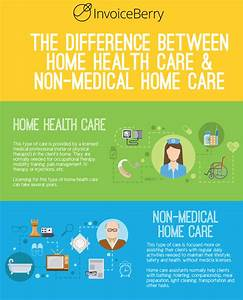 How To Start Your Home Care Business Today