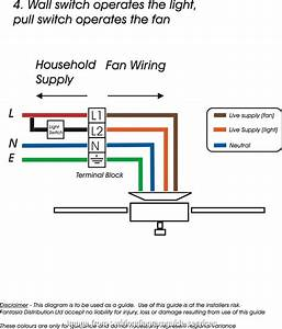 How To Wire A Light With 5 Wires Professional Wiring