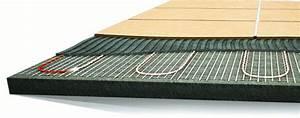 Elektrische Fußbodenheizung Parkett : fusbodenheizung unter fliesen verlegen das beste aus wohndesign und m bel inspiration ~ Sanjose-hotels-ca.com Haus und Dekorationen