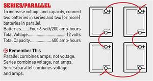 Rv Batteries  Understanding  U0026 Maintaining Your Rv