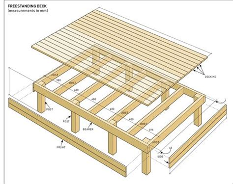 build  freestanding deck decking backyard  patios