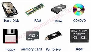 Types Of Media Storage Devices Pictures to Pin on ...