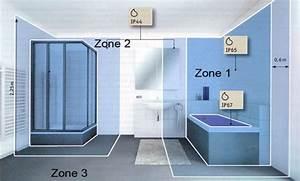 Eclairage Led Salle De Bain : clairage salle de bain douche ~ Edinachiropracticcenter.com Idées de Décoration