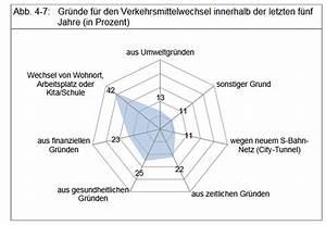 öffentliche Verkehrsmittel Leipzig : leipziger internet zeitung wann wechseln die leipziger ~ A.2002-acura-tl-radio.info Haus und Dekorationen