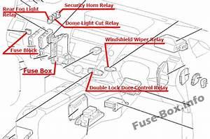 Fuse Box Diagram  U0026gt  Toyota Prius V   Prius    Alpha 2012