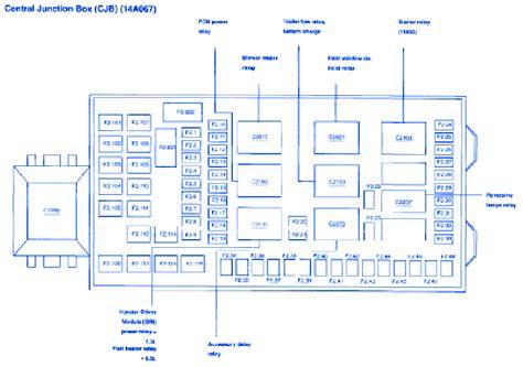 Ford Platinum Central Fuse Box Block Circuit Breaker