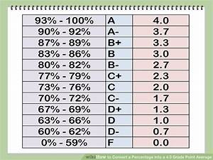 5 Ways To Convert A Percentage Into A 4 0 Grade Point Average