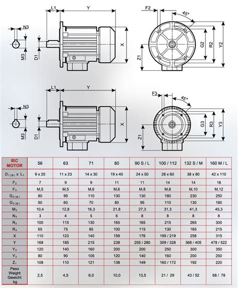 electric motors iec general purpose iow