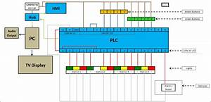 Plc Wiring Diagrams Tutorials  U2013 Dogboi Info