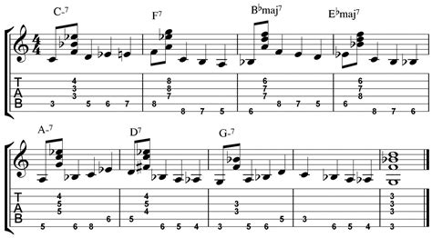 chord template pdf basic guitar chords pdf template business