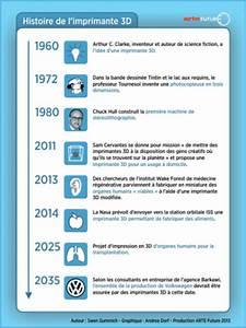 chronologie imprimante 3dpng tpe impression With plan maison gratuit 3d 15 chronologie imprimante 3d png tpe impression