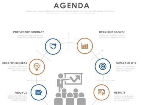 agenda design template  team management theory