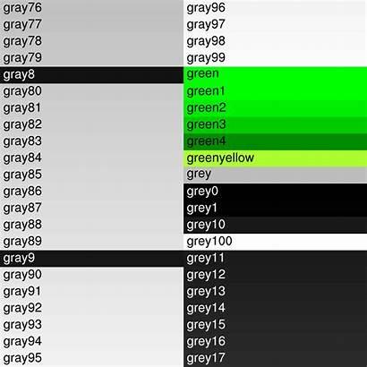 Colors Named Ncl Ucar Document Edu Graphics
