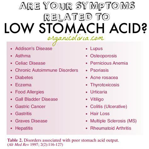 nightmaretodaydream stomach acid hcl   gut