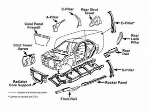 Car Frame Damage When Buying A Used Car