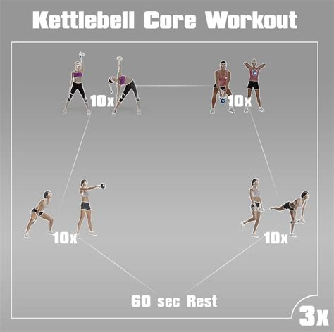 kettlebell core workout kettlebells exercises workouts training upper body