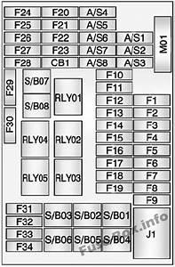 Fuse Box Diagram Chevrolet Trax  2013