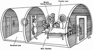 Multiplace Hyperbaric Chamber Illustration