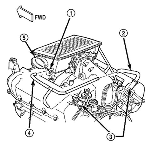 2000 Jeep Grand Vacuum Hose Diagram by Repair Guides Components Systems Positive
