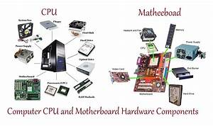 What Is Computer Hardware  Computer Hardware Components