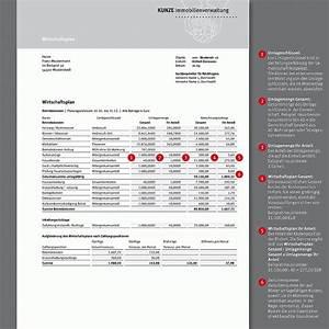 Stellenangebote Rosenheim Teilzeit : stellenangebote mannheim teilzeit aktuelle ~ A.2002-acura-tl-radio.info Haus und Dekorationen