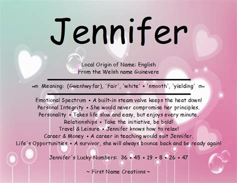 Meaning Of The Word by Name Meaning Name Creations This Fits Me