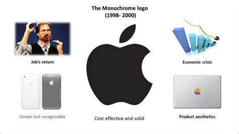 Apple's Logo History ( Marathi) By Vinayak Bongarge