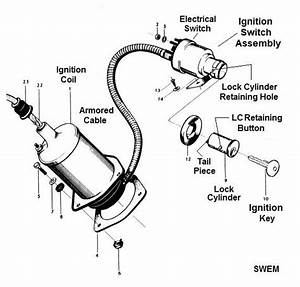 sw em ignition switch key breakage With the key to switch the ignition and using a momentary switch to start