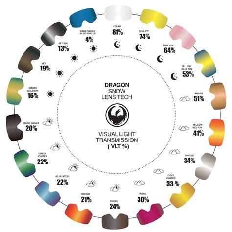 oakley ski goggle lens chart