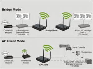 wireless repeater diagram wireless get free image about wiring diagram