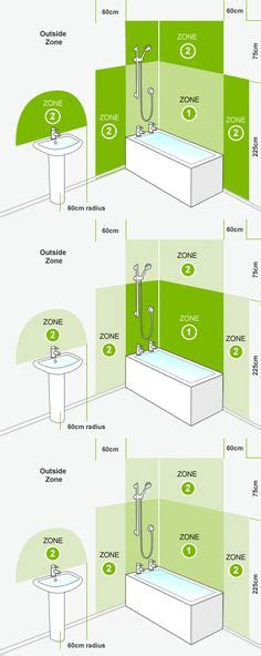 Bathroom Lighting Requirements by Ada Bathroom Ada Grab Bar Requirements Therap